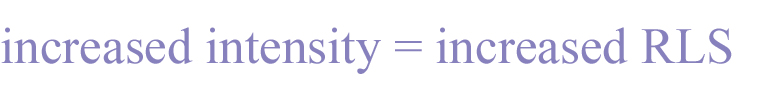 an analogy of the formula of intensity of restless legs syndrome